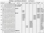 河南省工业学校2012秋校历